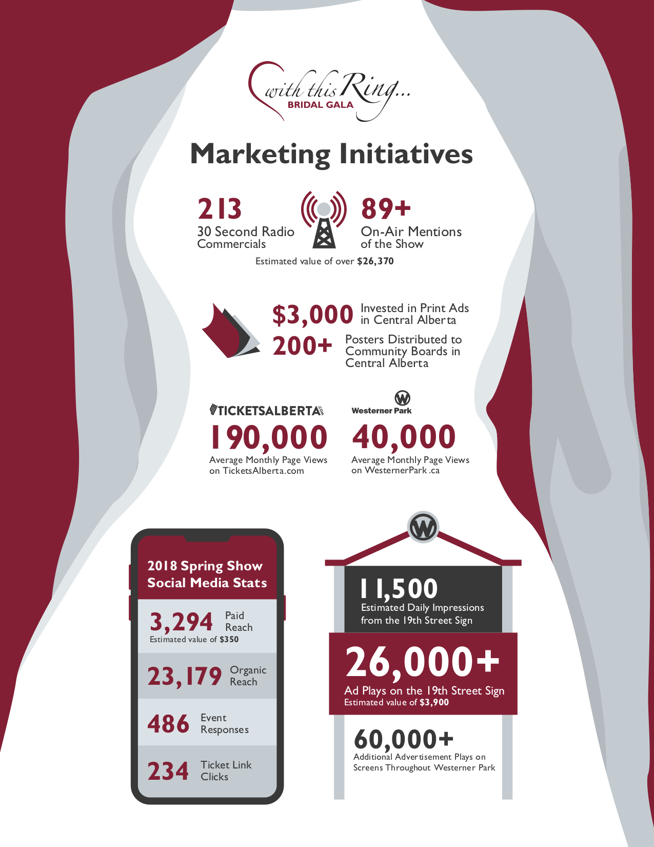 With This Ring...Infographic of Exhibitors Benefits